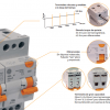 Térmicas DMS especificaciones técnicas 2 - General Electric