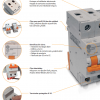 Térmicas DMS especificaciones técnicas - General Electric