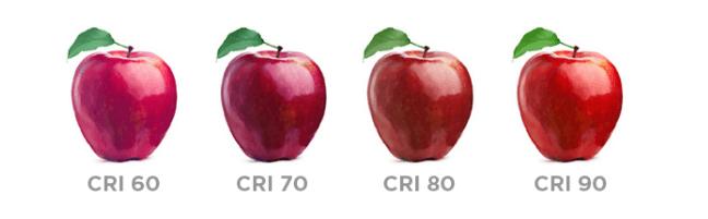 Escala CRI en manzana deliciosa